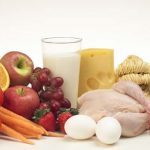 Vitamini - gde se nalaze